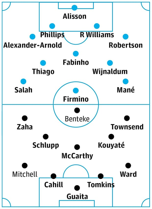 Liverpool v Crystal Palace: match preview